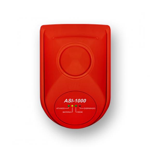 Detalhes do produto Ativador setorial de cargas - ASI-1000